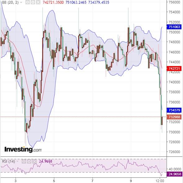 米大手オンライン証券が仮想通貨取引所に出資(10/10)