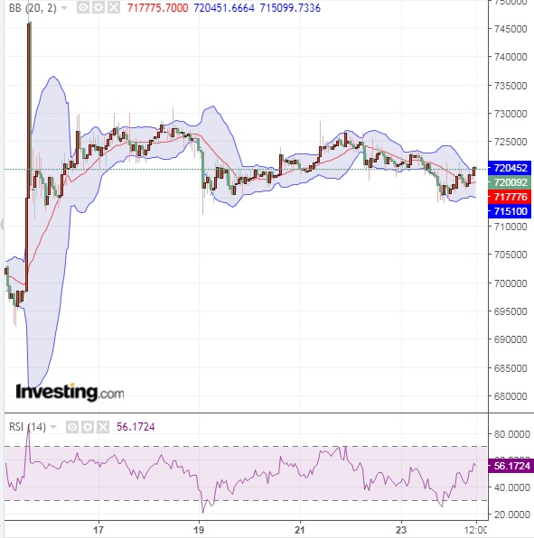 株式市場のテーマと仮想通貨 その2