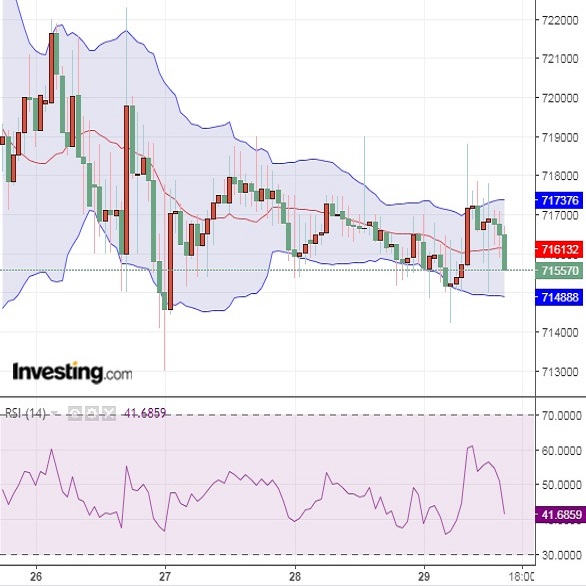 仮想通貨と金融市場の連動