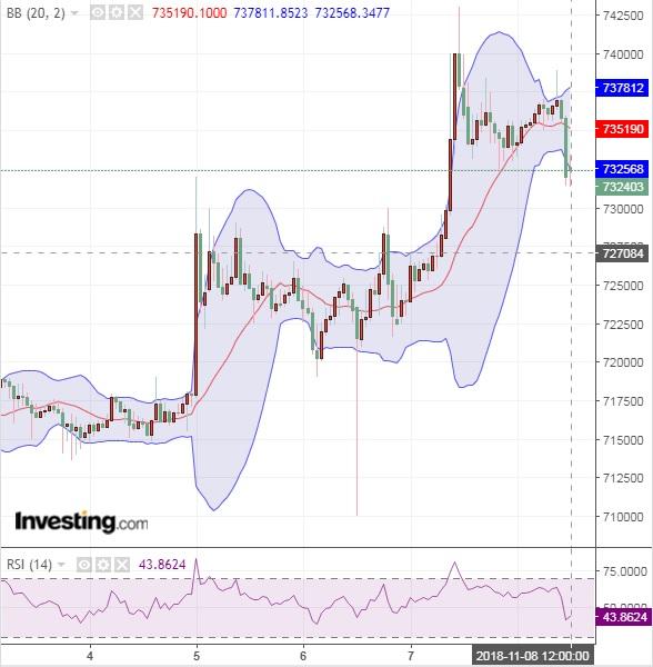 伝統的な金融市場の代替としての仮想通貨市場
