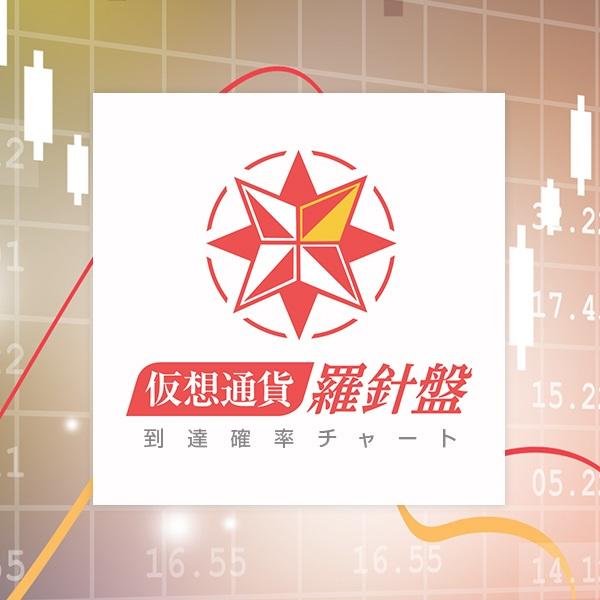 仮想通貨インデックスの改定(18/11/19)