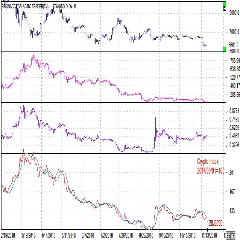 仮想通貨インデックスの改定