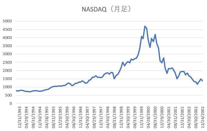 仮想通貨の2018年を振り返る2