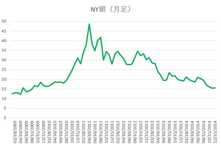 仮想通貨の2018年を振り返る2 2枚目の画像