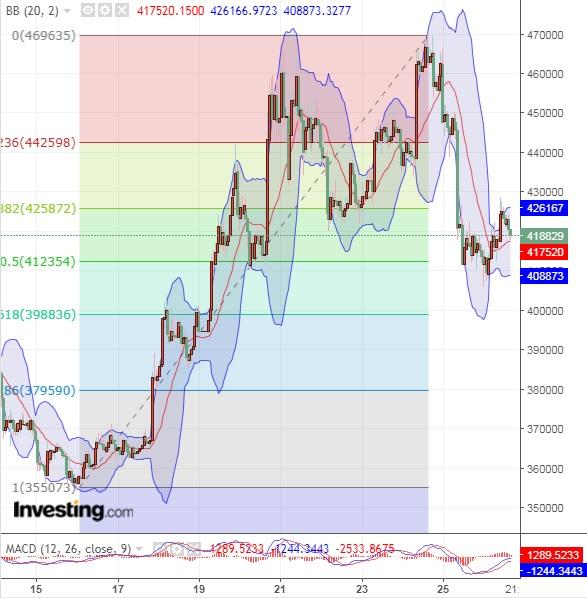 仮想通貨のマイニングと金価格の類似性