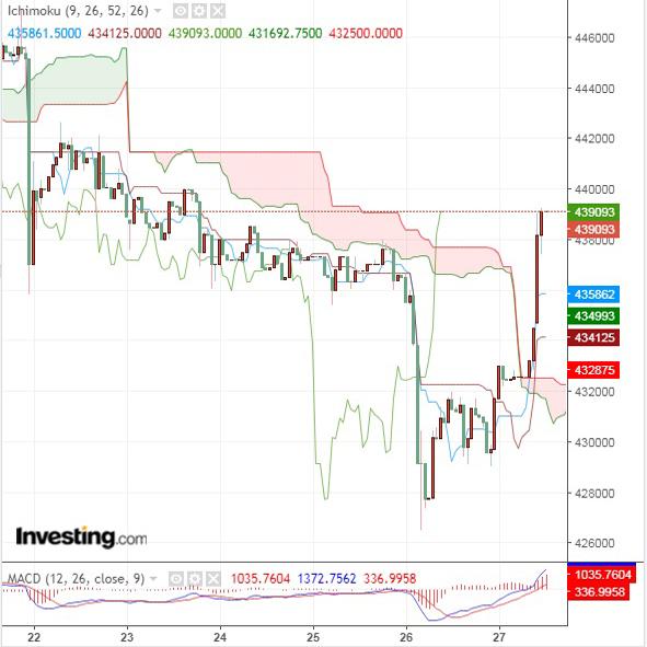 G20で仮想通貨が議題に(19/3/27)