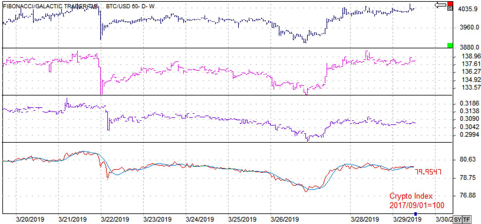 今週の仮想通貨レンジ 2枚目の画像