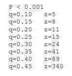 11.Calculations:計算…4  6枚目の画像