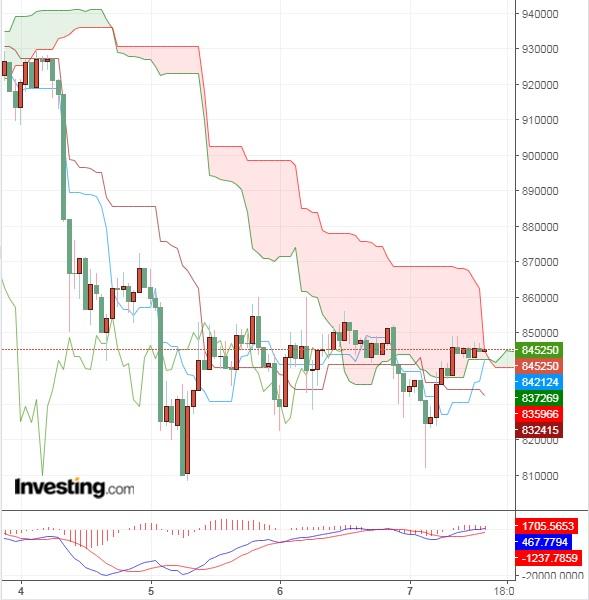 G20で議論される仮想通貨(暗号資産)のポイント(19/6/7)