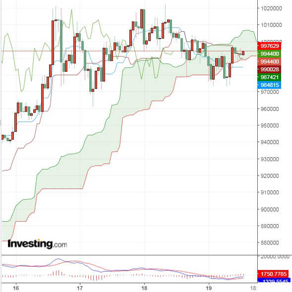 G20にむけた仮想通貨(暗号資産)業界の取り組み(19/6/19)