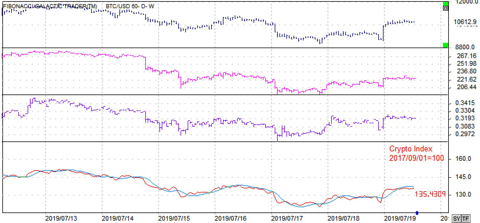 今週の仮想通貨(暗号資産)レンジ 2枚目の画像