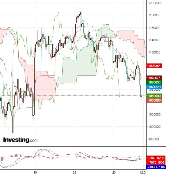 仮想通貨(暗号資産)の即時決済への期待(7/24)