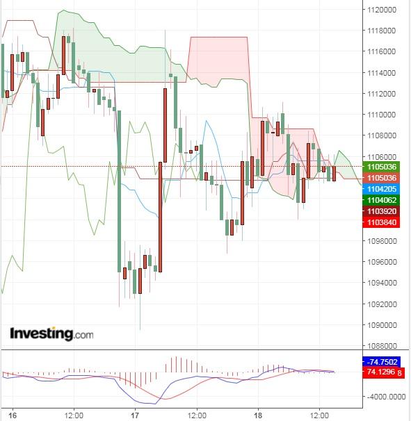 【仮想通貨(暗号資産)】FOMC待ちのマーケット(9/18)