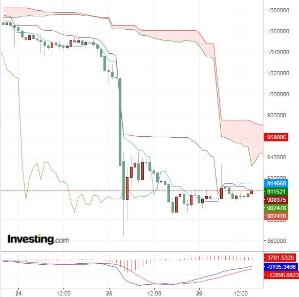 ECB専務理事の仮想通貨(暗号資産)に対する姿勢(9/26)