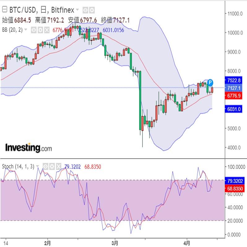 【ビットコイン価格予測】メトカーフの法則を使って適正価格を知る方法。 | 最高に稼げる「ビットコイントレード攻略」